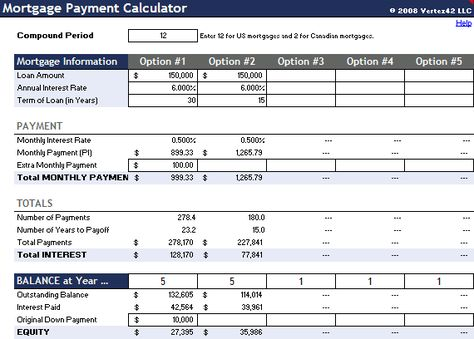 The Mortgage Payment Calculator Helps You Determine How Much