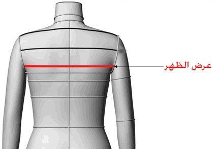 طريقة أخذ مقاسات الجسم بشكل صحيح Pattern Sewing Sewing Sleeves Clothes Sewing Patterns Clothes Design