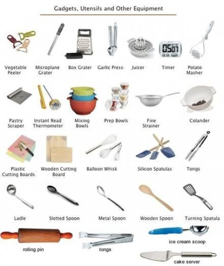 Best Kitchen Gadgets For Kids Cooking Ideas Kitchen In 2020