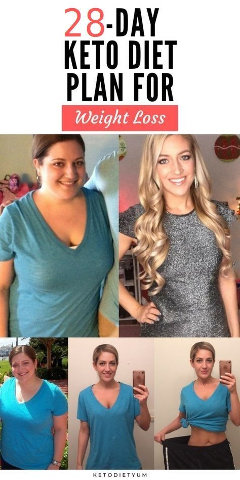 how much do you lose on keto diet