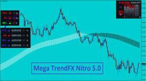 Mega Trendfx Nitro Forex Indicator Trading System Mt4 No Repaint