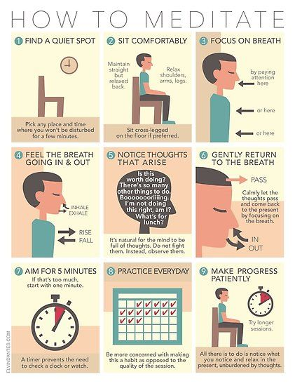 A step-by-step visual guide to starting a meditation practice. • Also buy this artwork on wall prints and stationery.