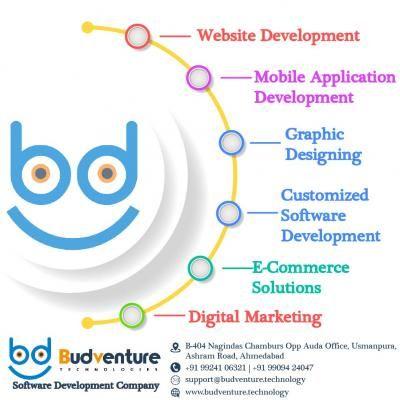 Budven Best Web Development Company In Ahmedabad Ahmedabad Web Development Web Development Company