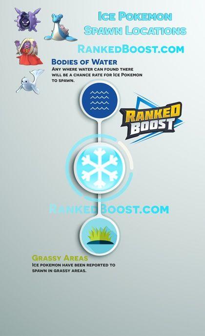 15494be910162b9245685aadfa76d244  water ski ski resorts - How To Get More Pokemon To Spawn In Pokemon Go