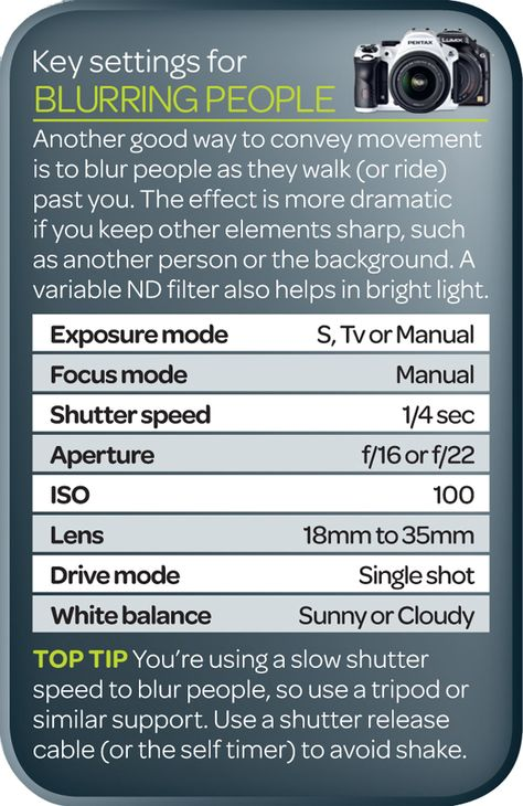 Best camera settings for blurring people: free photography cheat sheet