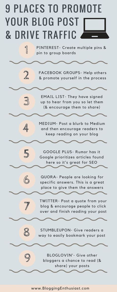 9 Great tips for promoting blog posts on social media
