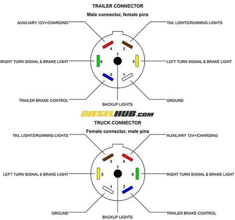 Wiring Diagram For Trailer Light 7 Pin Http Bookingritzcarlton Info Wiring Diagram For Trailer Lig Trailer Light Wiring Trailer Wiring Diagram Light Trailer