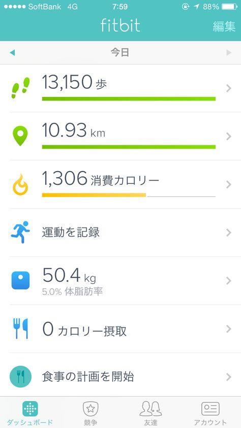 朝活ランニング8 6km後 午前8時手前の総歩数 総消費カロリー 総歩数13150 総消費カロリー1306 軽めのランの日とは言え 良い数値 もう ウォーキング ランニング距離10km超 2015年2月22日 ヘルスケア アプリデザイン アプリ