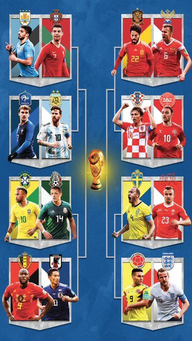 Xscores Com On Twitter Sports Pictures Sports World Cup