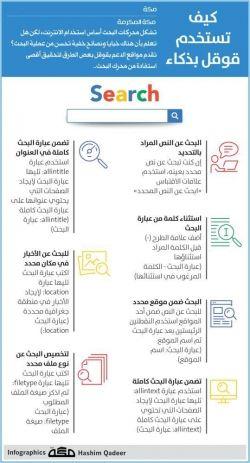 مهارات Learning Websites Life Skills Business Notes