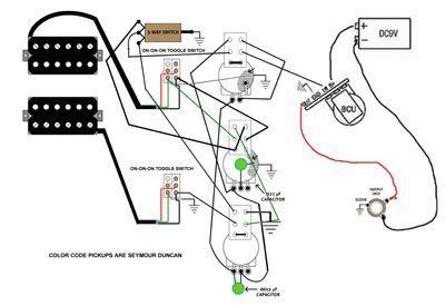 John Birch Magnum 4 Hyperflux 5 Pickups Magnum Guitar Gear Les Paul Jr