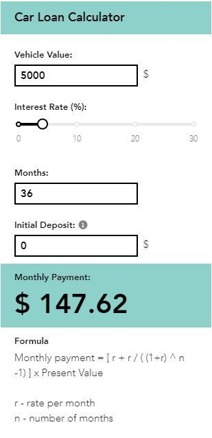 Determine Your Monthly Car Loan Payment Enter Your Vehicle Value Or Loan Value Interest Rate Initial Deposit And Car Loan Calculator Car Loans Car Payment
