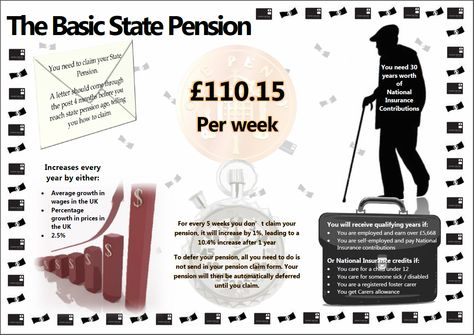 17 Best images about State Pension US states - pension service claim form