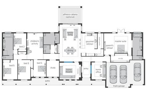 Bronte Farmhouse Grand Manor Acreage House Plans House Plans Australia Farmhouse Floor Plans Rectangle House Plans