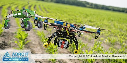 Agricultural Robots And Drones Market Size 2019 2025 Agriculture Drone Drone Technology Agriculture