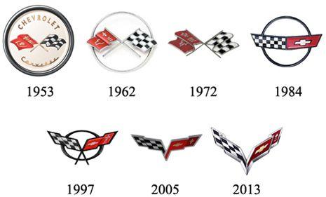 Chevrolet Corvette Logo Evolutions Chevrolet Corvette Chevrolet Corvette