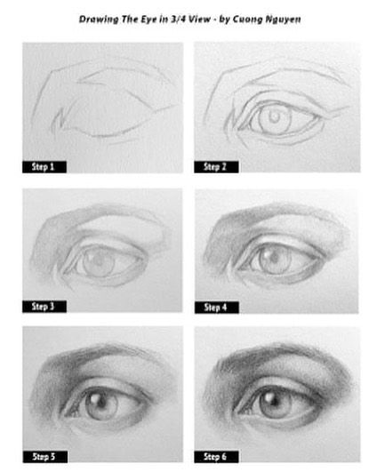 I Created This Step By Step Tutorial How To Draw Eye In 3 4 View Today For Fans And Students Before You Eye Drawing Realistic Drawings Realistic Eye Drawing