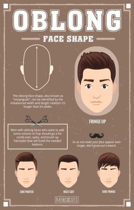 Super Hairstyles For School Face Shapes 46 Ideas Oval Face Haircuts Oval Face Hairstyles Male Face Shapes
