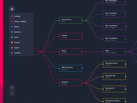 Project Sitemap Builder - Sapphire Data Architecture Web App