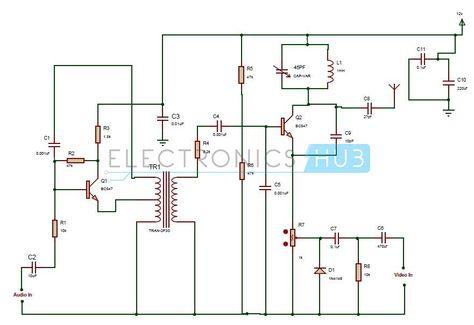 Admirable Tv Transmitter Circuit Working And Applications Electronic Wiring Database Denligelartorg