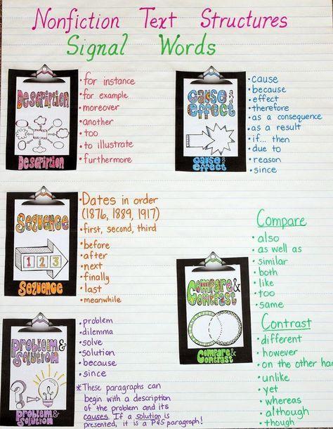 Nonfiction Text Structures Anchor Chart Reader S Workshop