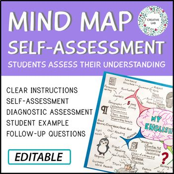 Mind Map  Self Assessment