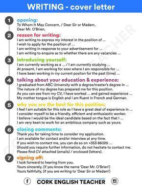 Easy to Use Job Application Cover Letter Sample Format - MyEnglishTeacher.eu Blog