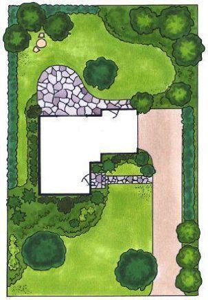 Landscape Gardening Prices What Landscape Gardening Courses Gloucestershire Your Landscape Gardening Cou Garden Design Plans Diy Landscaping Landscape Projects