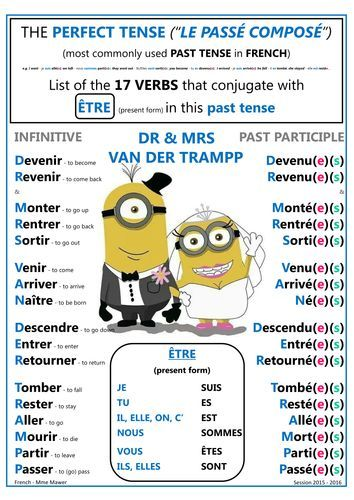 The updated version I made of the famous list of the 17 verbs that conjugate with TO BE in the perfect tense (passé composé, the most common French past te...