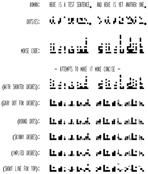 A Much Better And Dichotomous Morse Code Visual Guide  Morse Code
