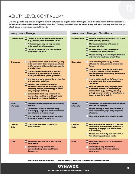 Writing Dynamic Aac Goals The Revised Dagg 2 Dynamic Therapy