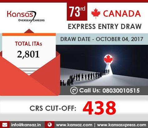 Canada express entry cut off 2019