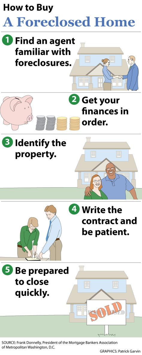 How To Buy A Foreclosed Home Or Auctioned Property Buying