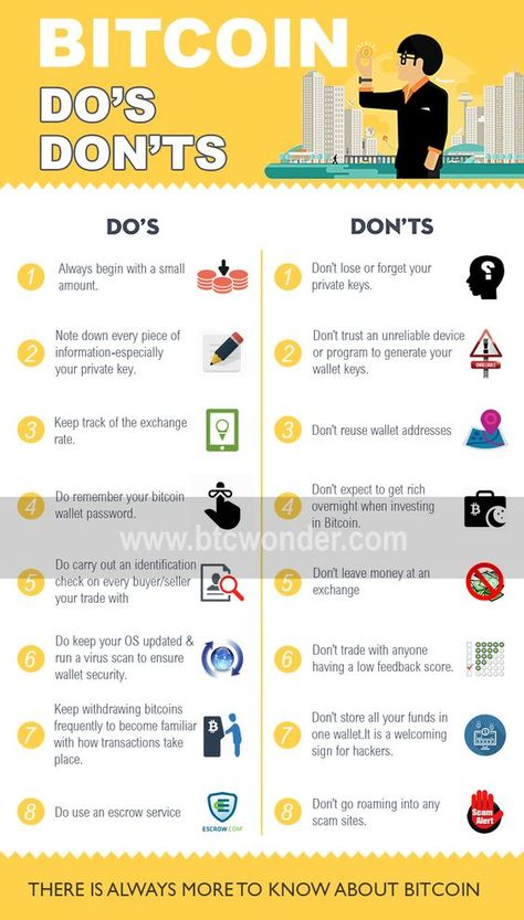 The Do's and Don'ts of Bitcoin | Cryptocurrency | Bitcoins | Ethrerum | Passive Income Idea | Invest in Bitcoin | Invest in Cryptocurrency | #cryptocurrency #bitcoin #etherum #investing | www.refreshadulting.com