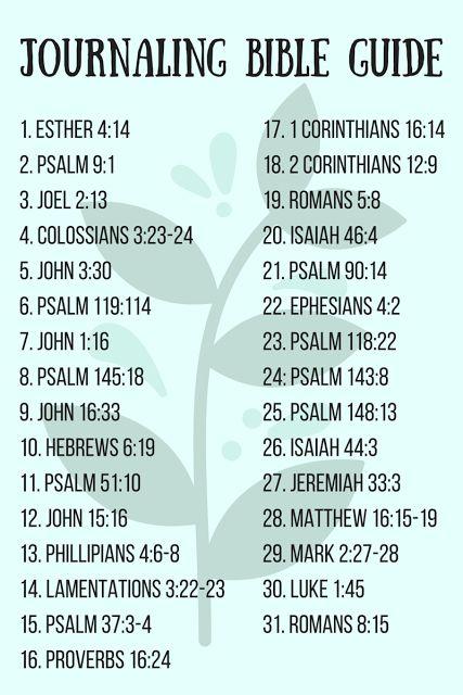 Printable journaling bible plan