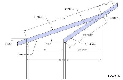 Roof Framing Geometry Pitch Break Shed Roof Rafter Calculator Shed Roof Roof Framing Building Roof