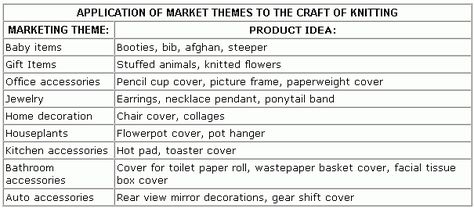 How to Start a Craft Business   MOTHER EARTH NEWS