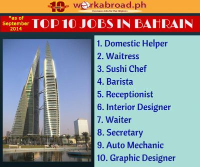 Top 10 Jobs In Bahrain Being Searched By OFWs