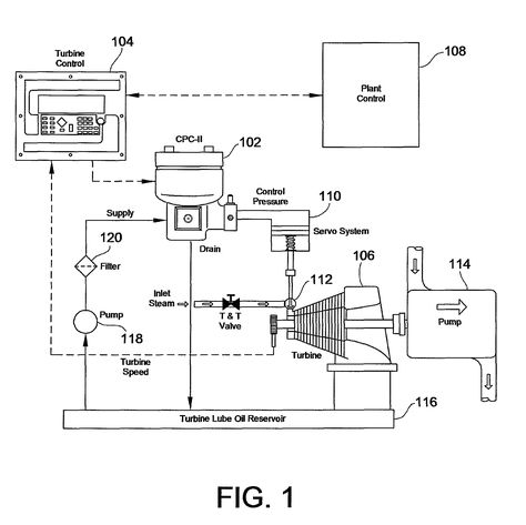 1662e7bda56e7ec3af890da9940e597b closed patent us8215329 digital closed loop proportional hydraulic woodward 505 wiring diagram at readyjetset.co