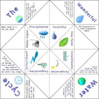 Water cycle Downloadable Cootie Catchers Cootie catchers - cootie catcher template