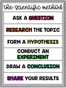 Scientific Method Poster Scientific Method Scientific Method Posters Scientific