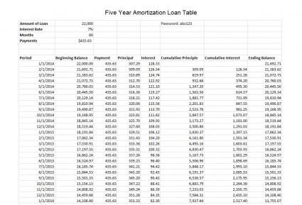 6 Amortization Schedules Excel Mortgage Amortization