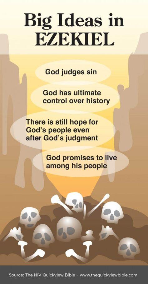 Major Prophets: the Book of Ezekiel. Also has posters for Ezekiel's parables