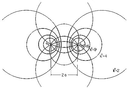 The Electric Field Lines And Equipotential Lines For Two Equal But