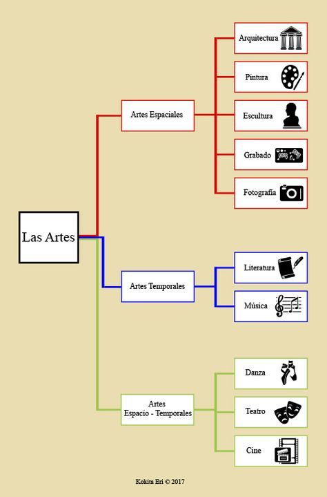 180 Ideas De Historia Enseñanza De La Historia Historia Geografia E Historia
