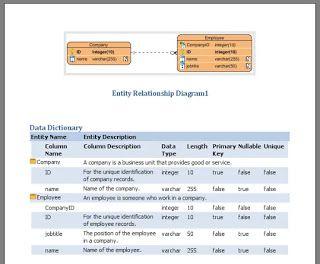 طريقك إلى احتراف البرمجة System Analysis Design And Development تحليل وتصميم وتطوير النظم Names Dictionary Data