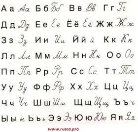 Ucretsiz Rusca Ogrenme Sitesi Ders 1 Rus Kiril Alfabesi Harfleme Yazi Fontlari Imla