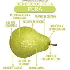 10 Beneficios De La Pera Y Sus Milagrosas Propiedades Alimentos Saludables Recetas Para La Salud Frutas Y Verduras Beneficios