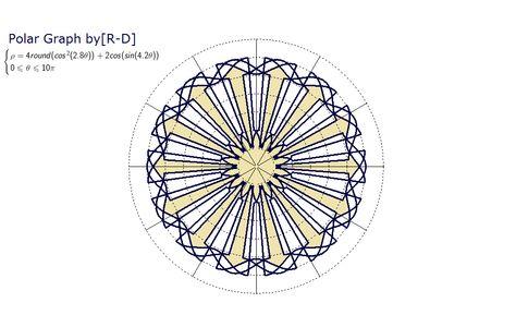 66 best Parametric curves images on Pinterest Curves, Curvy - polar graph paper