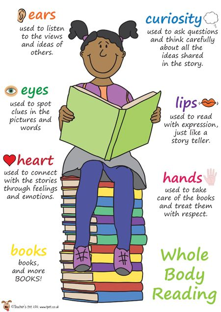 Teacher\'s Pet - KS1 Whole Body Reading Poster - FREE Classroom ...